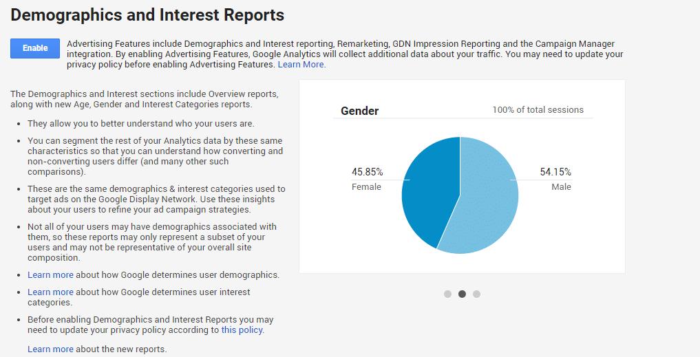 google analytics demographics and interests report