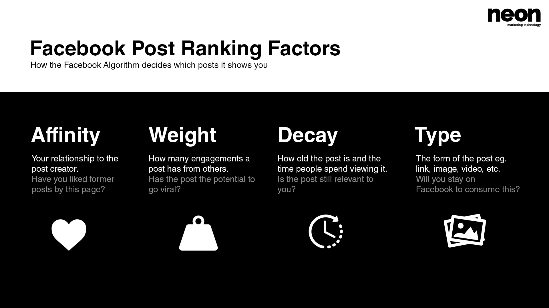 Facebook Post Ranking Factors